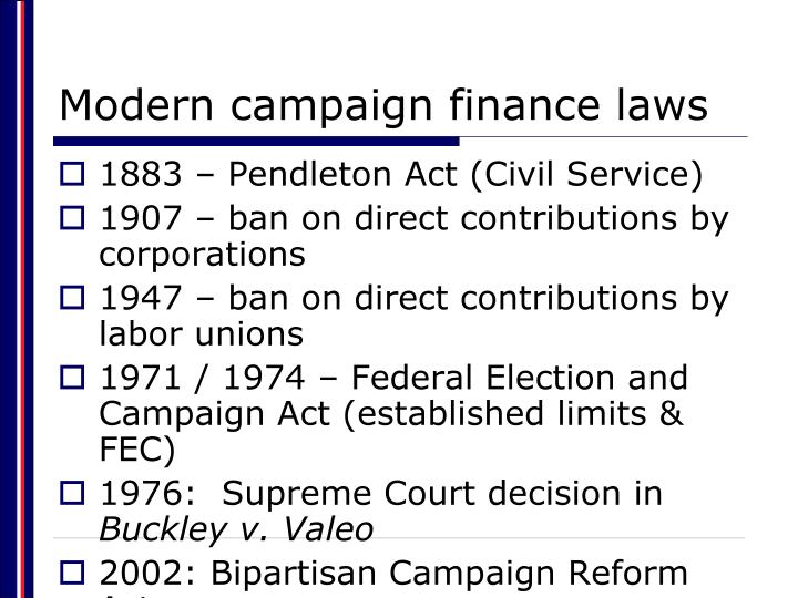 Modern campaign finance laws