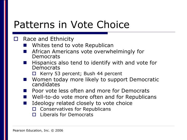 Patterns in Vote Choice