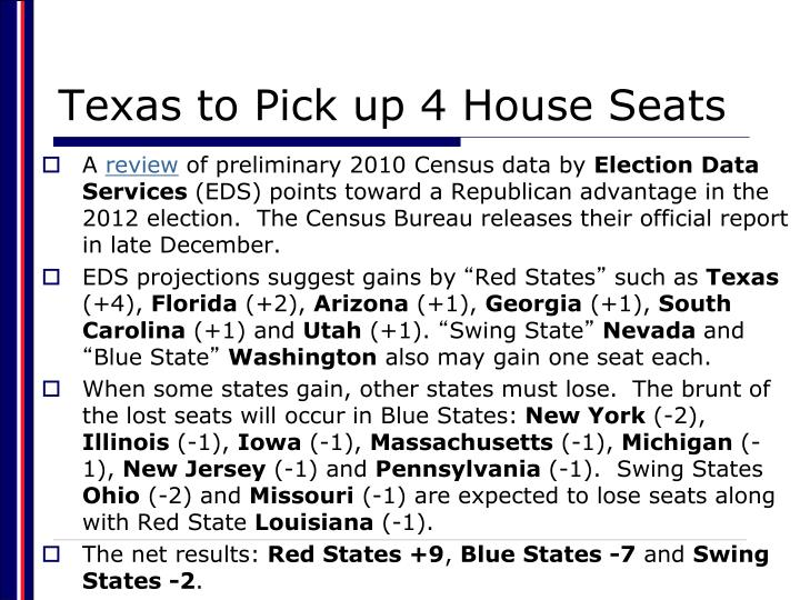 Texas to Pick up 4 House Seats