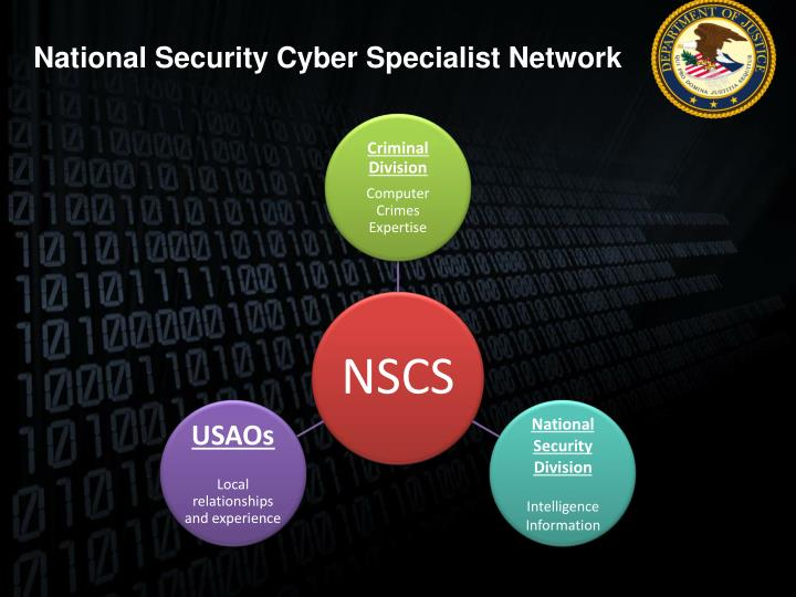 National Security Cyber Specialist Network