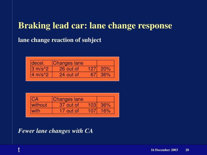 Braking lead car: lane change response