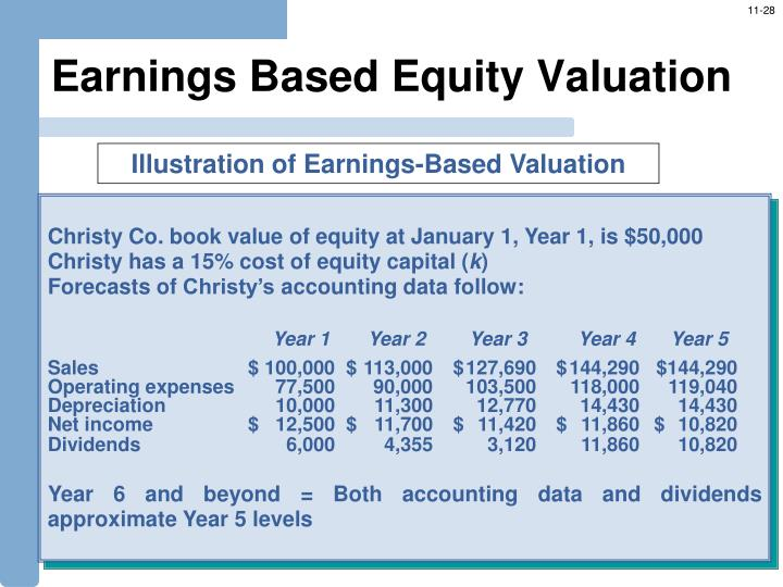 Earnings Based Equity Valuation