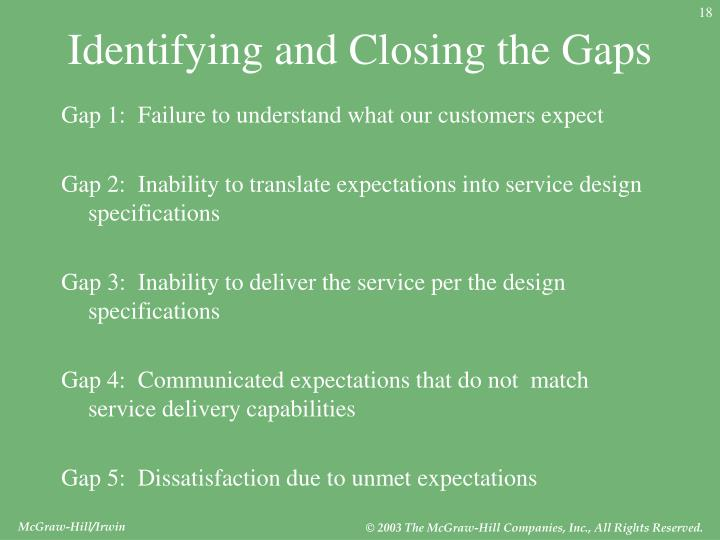 Identifying and Closing the Gaps