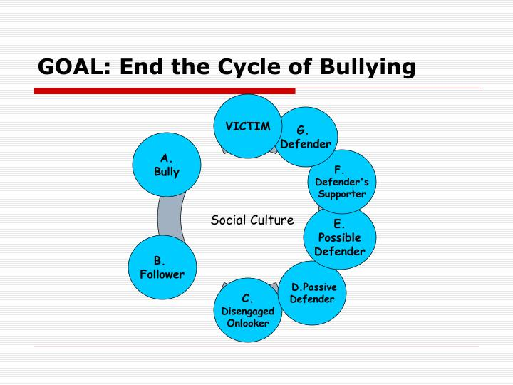 GOAL: End the Cycle of Bullying