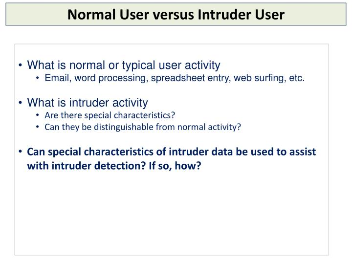 Normal User versus Intruder User