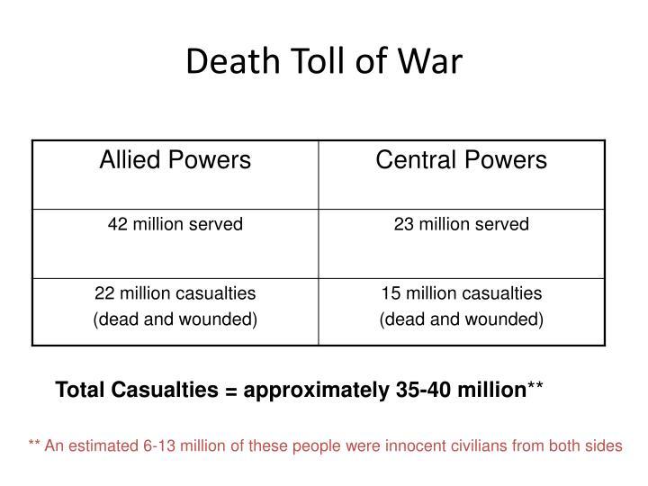 Death Toll of War