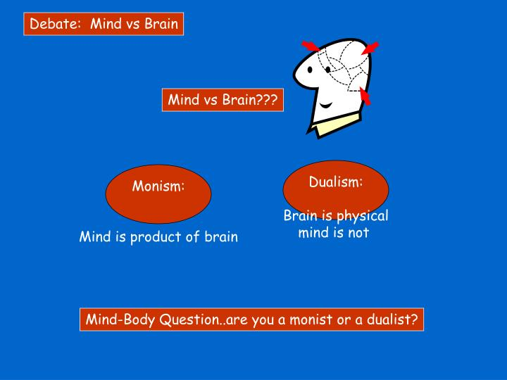mind body debate searle vs descartes Philosophy of the mind cty course syllabus course texts mind: a brief introduction (mabi) by searle, oxford u press, 2005 isbn: 0195157346 handful of issues in the philosophy of mind, including the mind-body problem, skepticism, self.