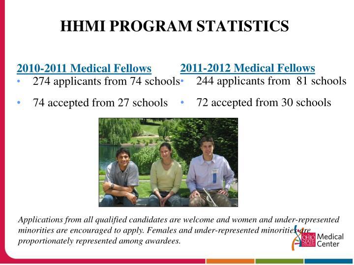 HHMI PROGRAM STATISTICS