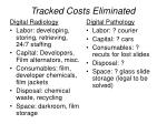 tracked costs eliminated