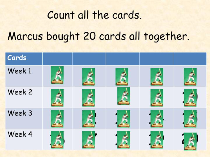 Marcus bought 20 cards all together.