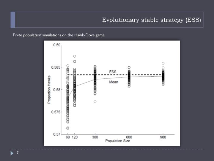 Evolutionary stable strategy (ESS)