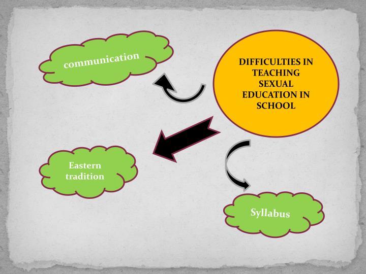 DIFFICULTIES IN TEACHING SEXUAL EDUCATION IN SCHOOL