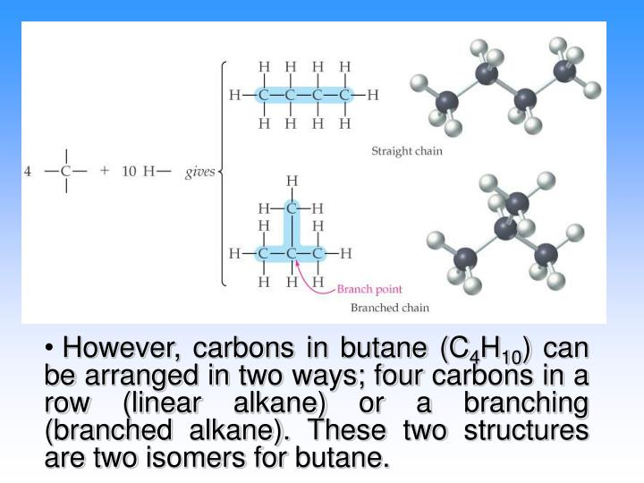 However, carbons in butane (C