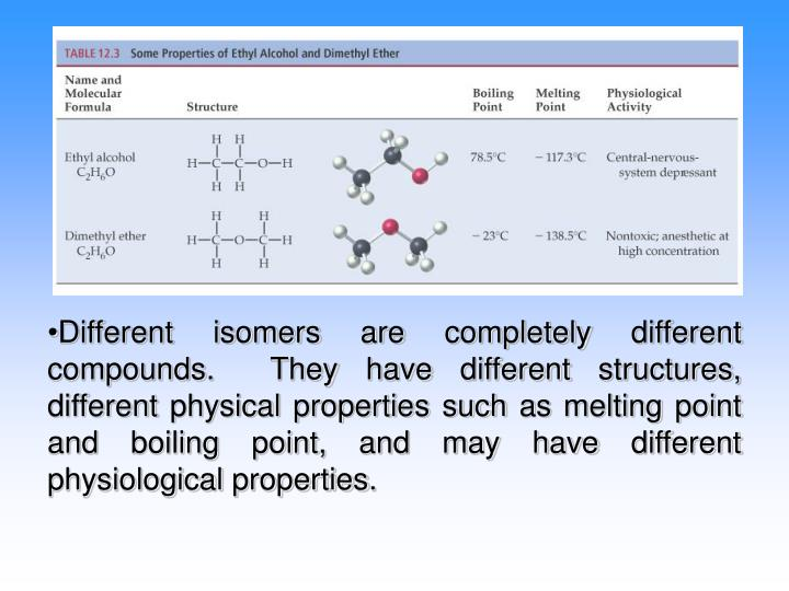 Different isomers are completely different compounds.  They have different structures, different physical properties such as melting point and boiling point, and may have different physiological properties.
