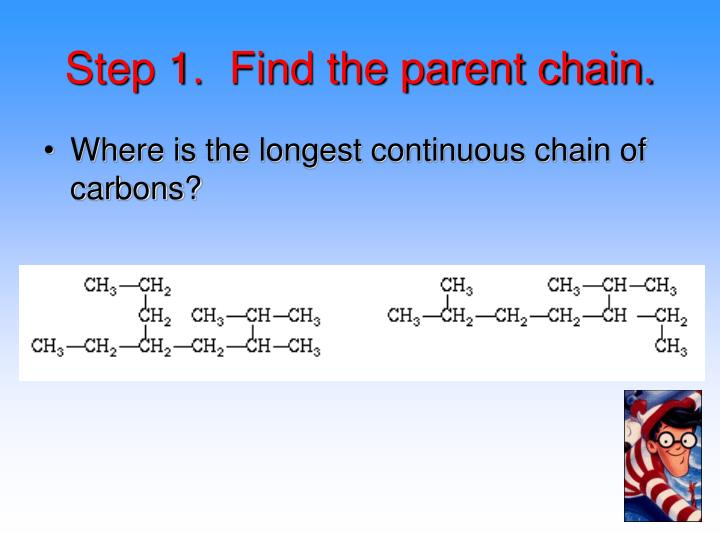 Step 1.  Find the parent chain.