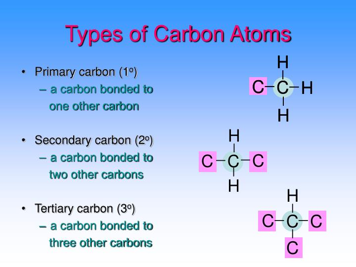 Types of Carbon Atoms