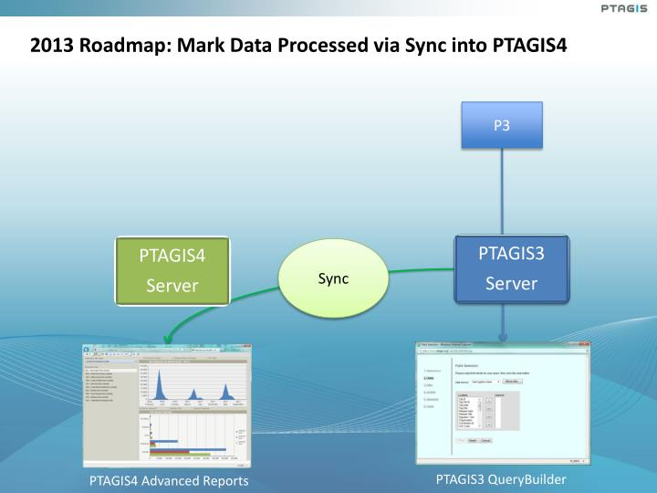 2013 Roadmap: