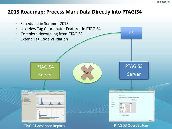 2013 Roadmap: Process Mark Data Directly into PTAGIS4