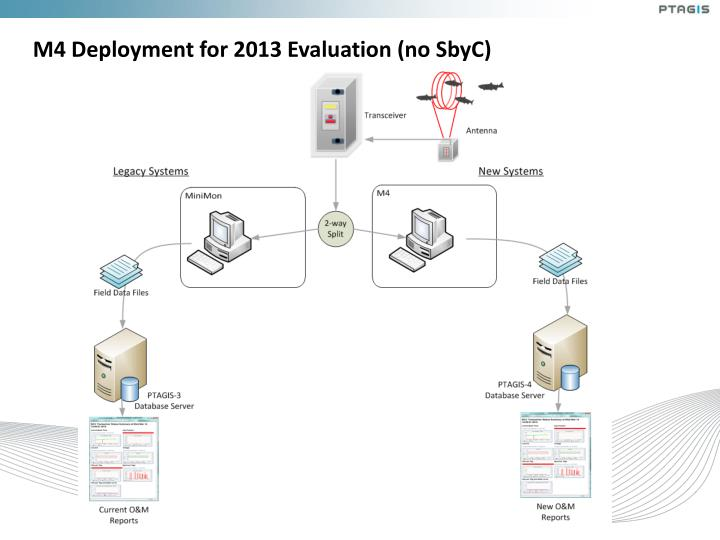 M4 Deployment for 2013 Evaluation (no SbyC)