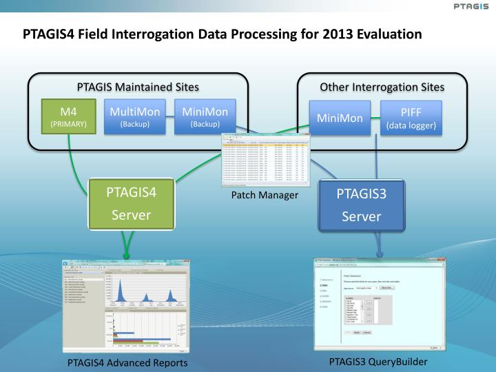 PTAGIS4 Field Interrogation Data Processing for 2013 Evaluation