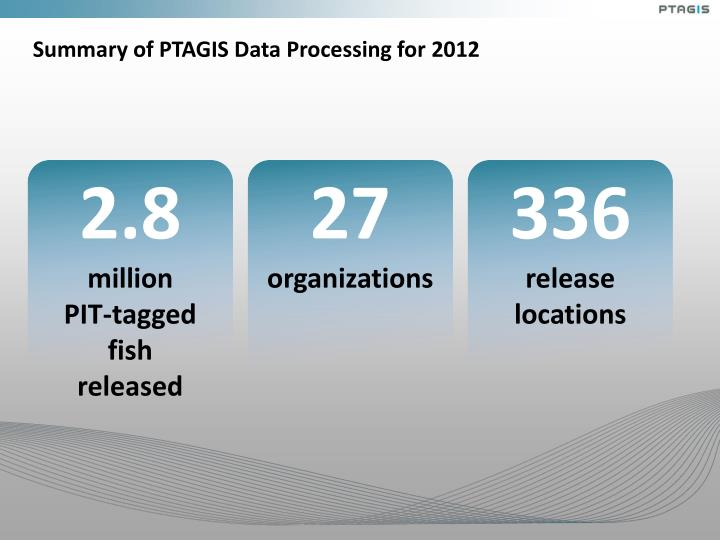 Summary of ptagis data processing for 2012