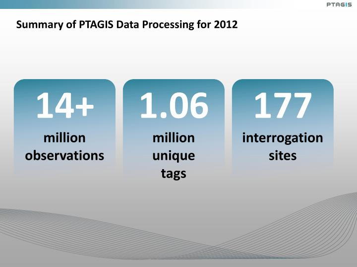 Summary of ptagis data processing for 20121