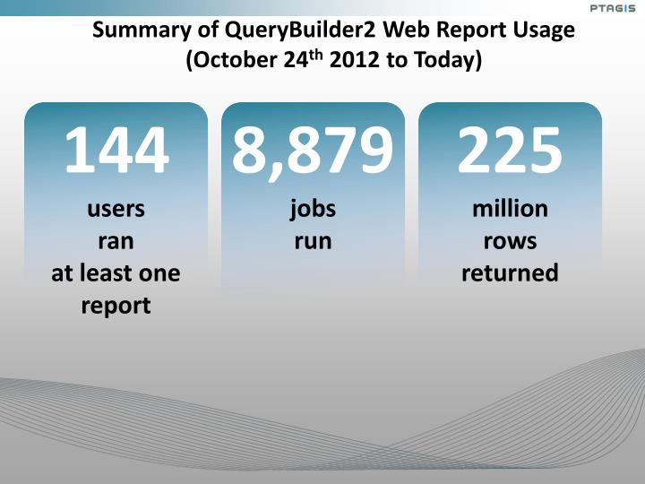 Summary of QueryBuilder2 Web Report Usage