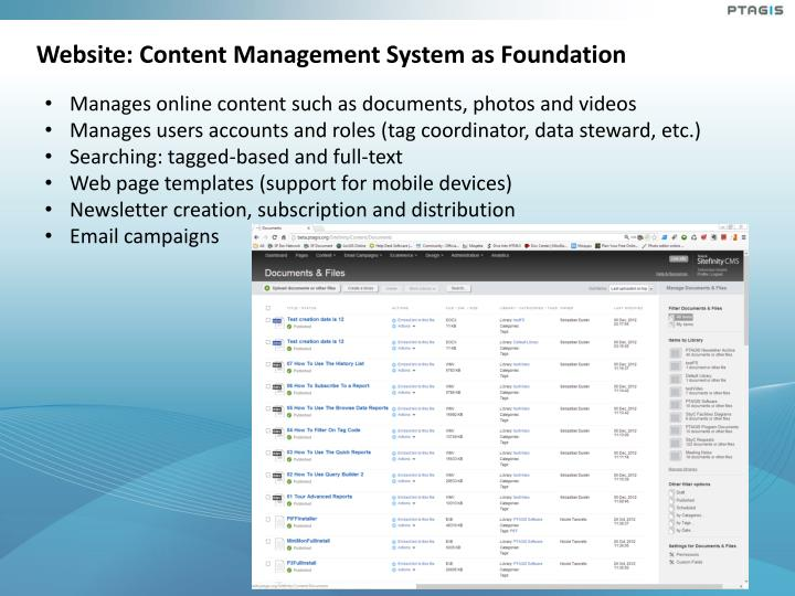 Website: Content Management System as Foundation