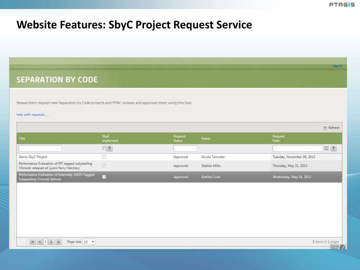 Website Features: SbyC Project Request Service