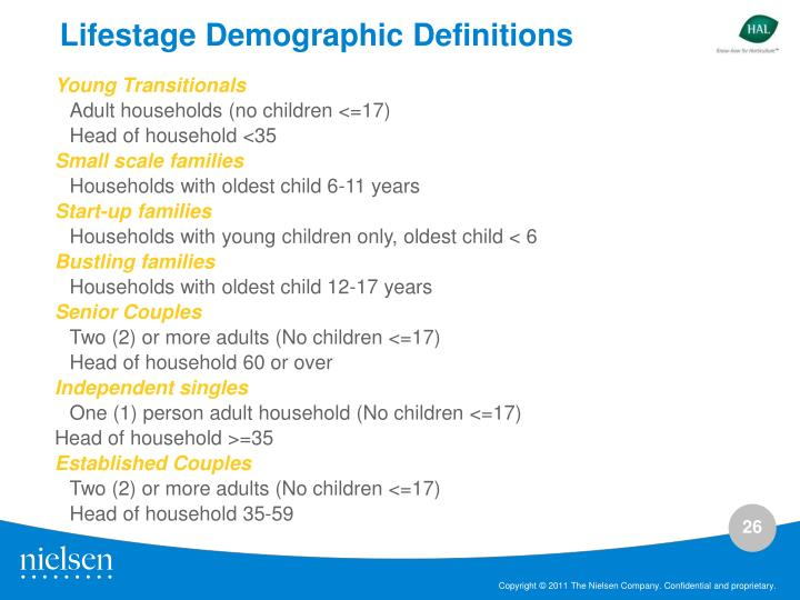 Lifestage Demographic Definitions