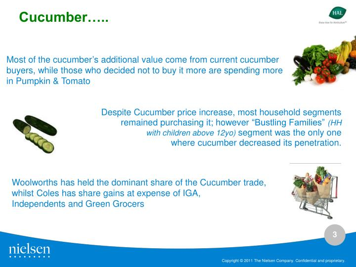 Cucumber…..