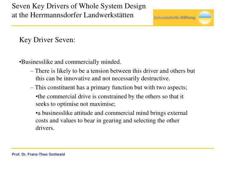 Seven Key Drivers of Whole System Design at the Herrmannsdorfer Landwerkstätten