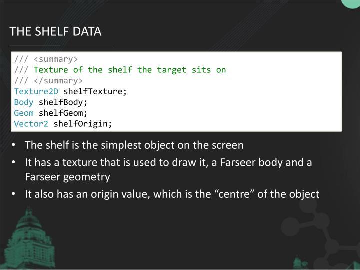 The shelf data