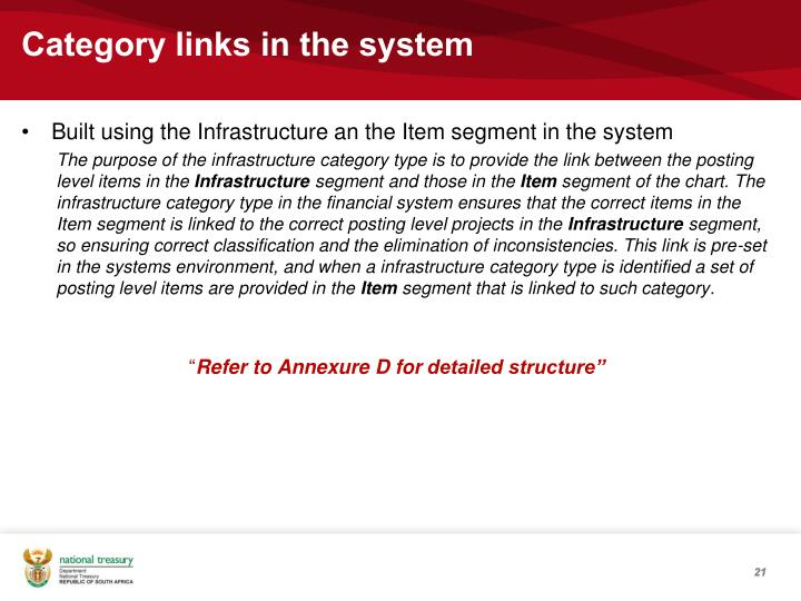 Category links in the system