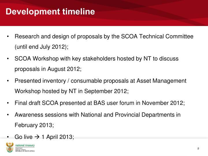 Development timeline