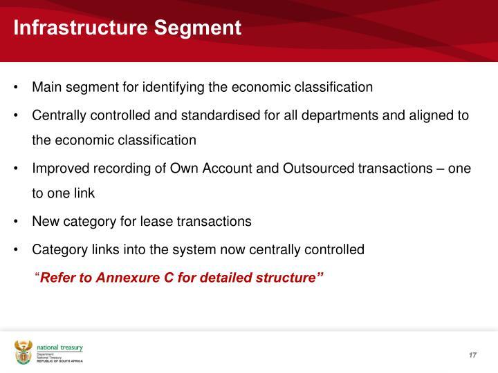 Infrastructure Segment