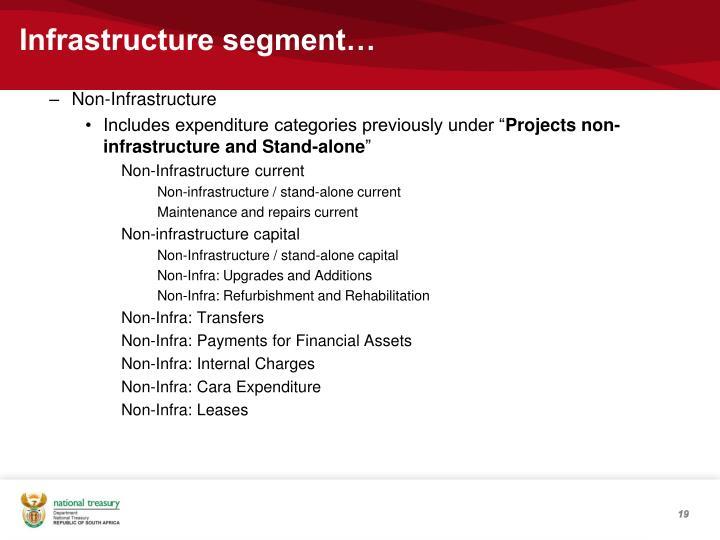 Infrastructure segment…