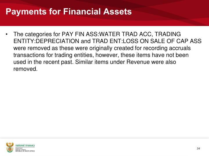 Payments for Financial Assets