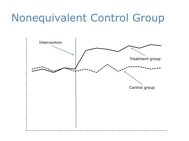 Nonequivalent Control Group