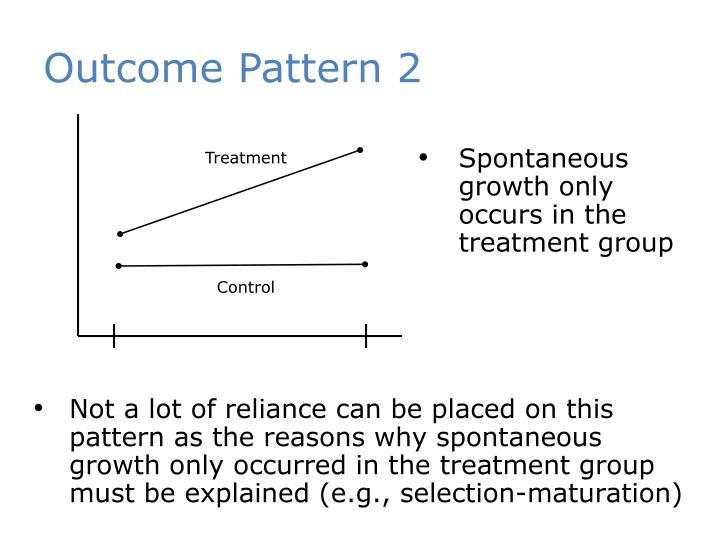 Outcome Pattern 2