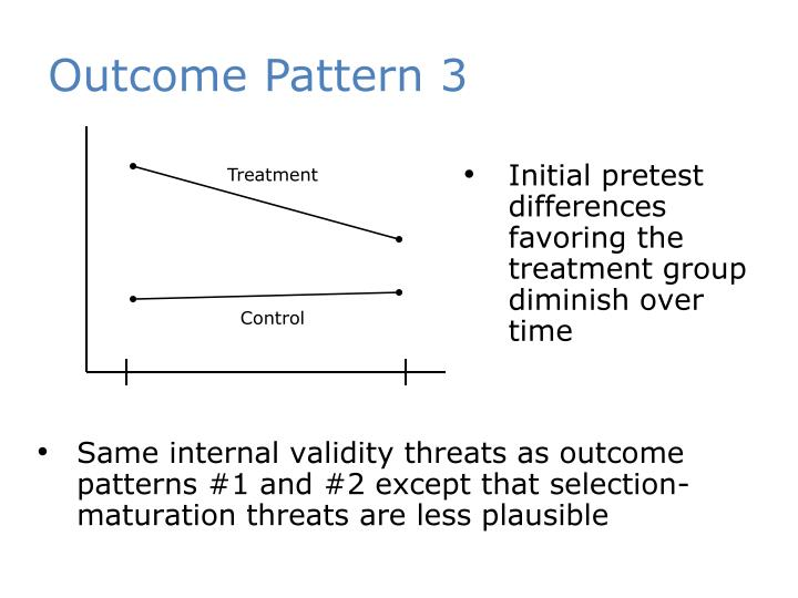 Outcome Pattern 3