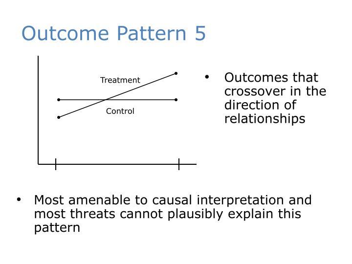Outcome Pattern 5
