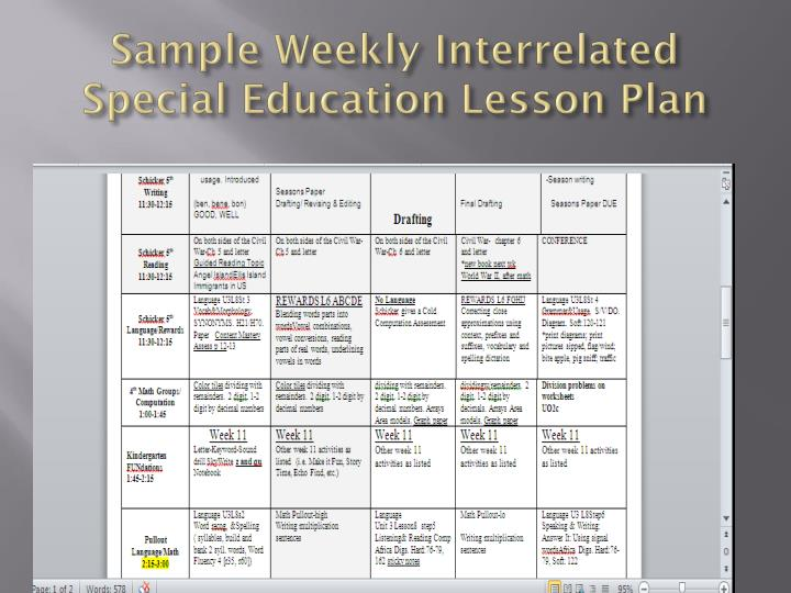 special education schedule template - blank 8 step lesson plan template thoughtco