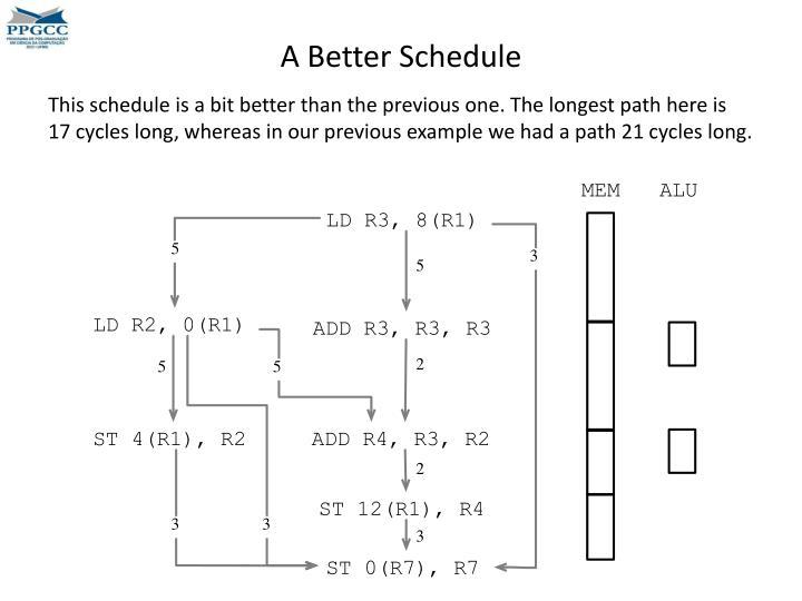 A Better Schedule