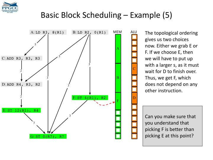 Basic Block Scheduling – Example (5)