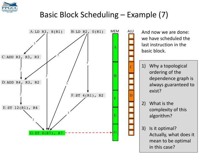 Basic Block Scheduling – Example (7)