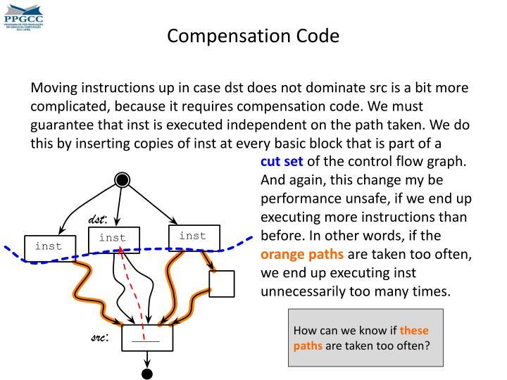 Compensation Code