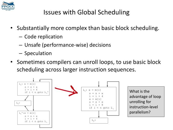 Issues with Global Scheduling