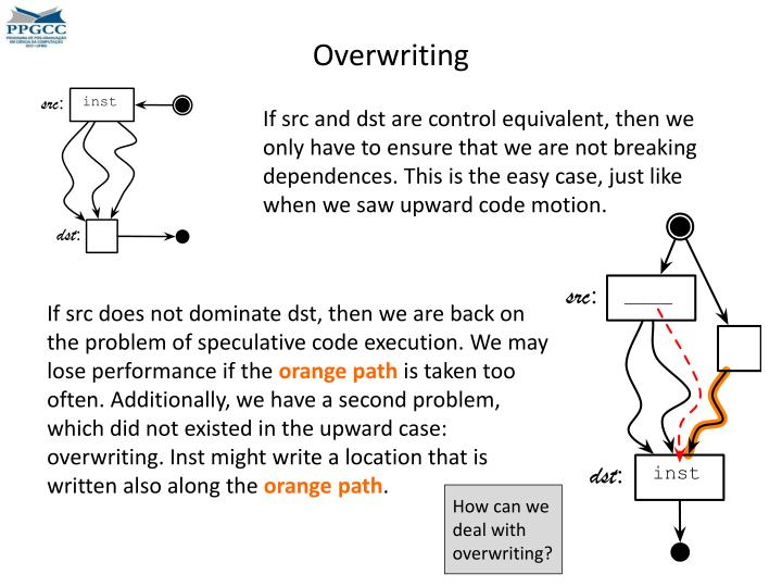 Overwriting