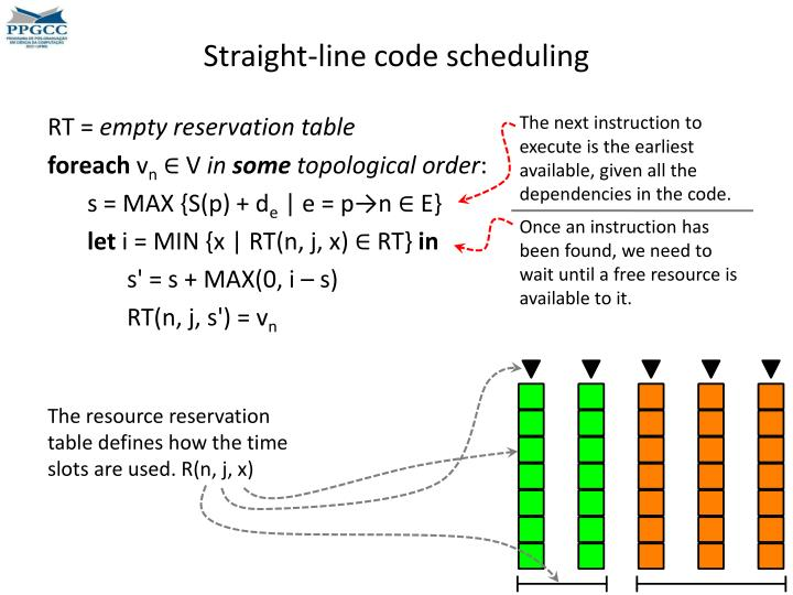 Straight-line code scheduling